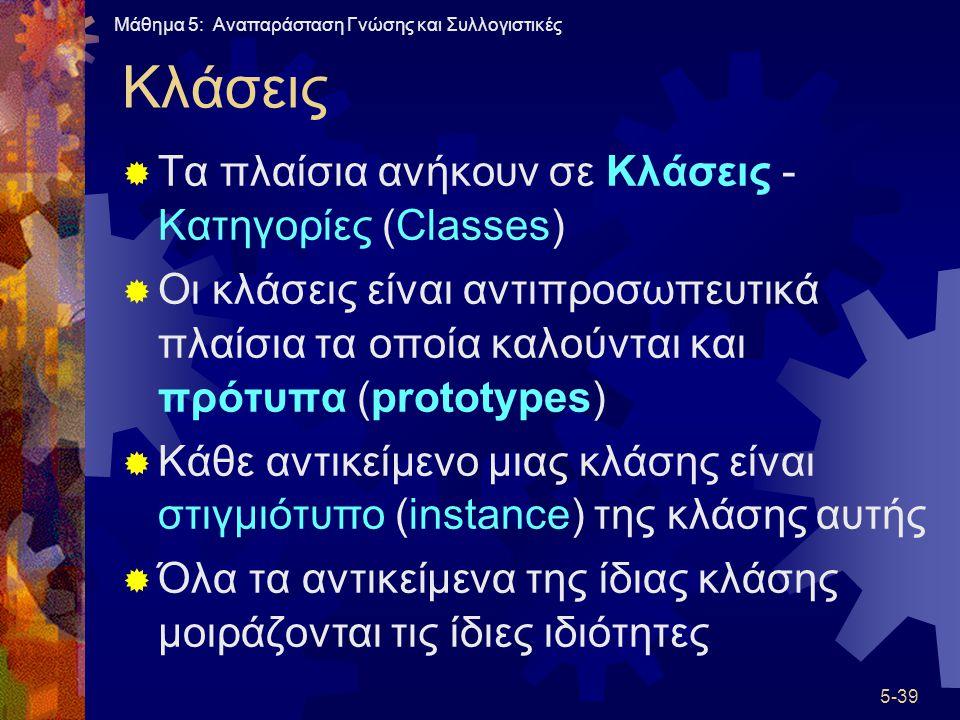 Κλάσεις Τα πλαίσια ανήκουν σε Κλάσεις - Κατηγορίες (Classes)