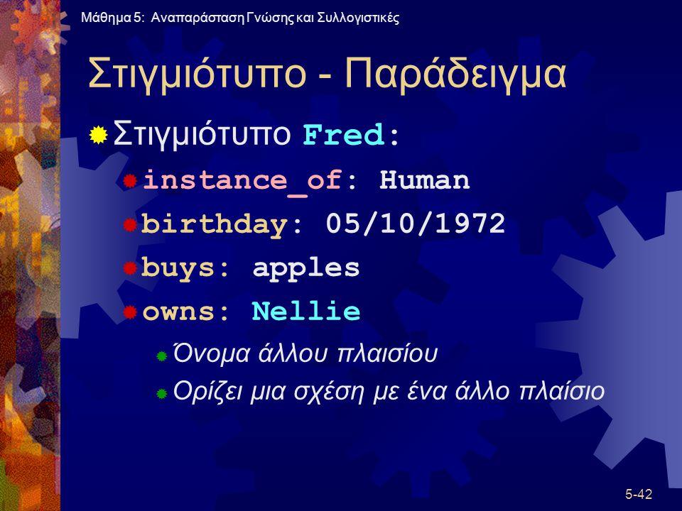 Στιγμιότυπο - Παράδειγμα