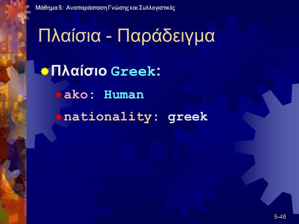 Πλαίσια - Παράδειγμα Πλαίσιο Greek: ako: Human nationality: greek