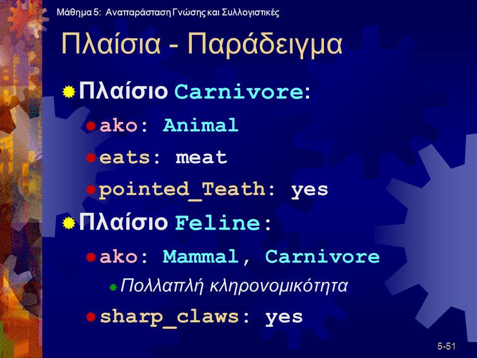 Πλαίσια - Παράδειγμα Πλαίσιο Carnivore: Πλαίσιο Feline: ako: Animal