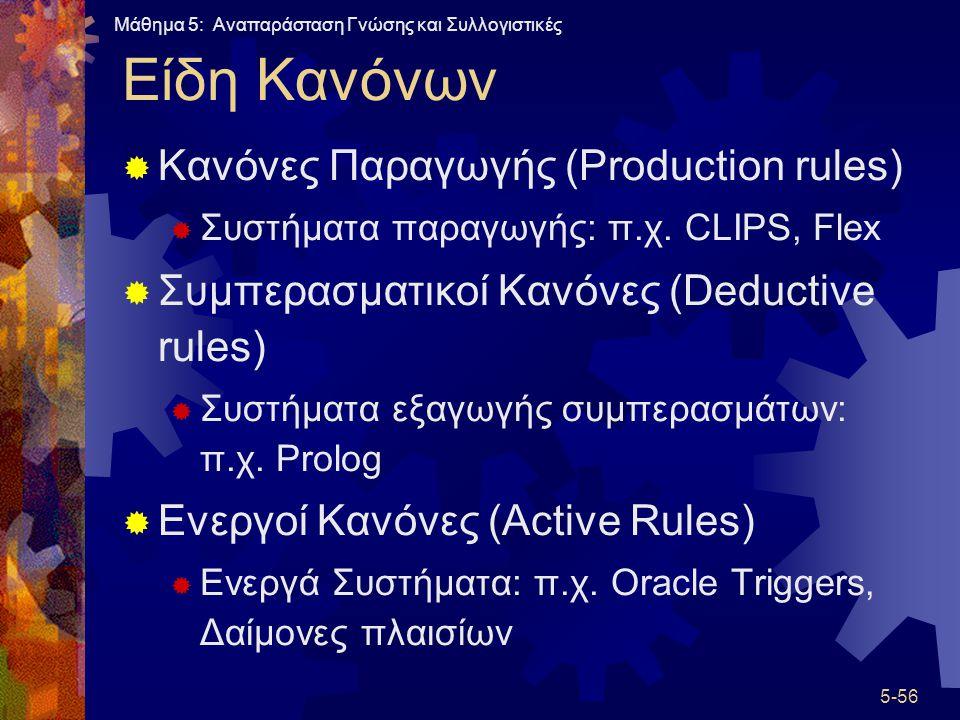 Είδη Κανόνων Κανόνες Παραγωγής (Production rules)