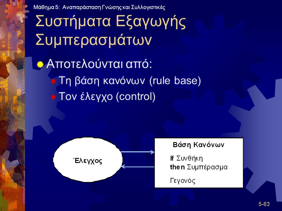 Συστήματα Εξαγωγής Συμπερασμάτων