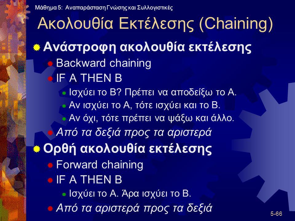 Ακολουθία Εκτέλεσης (Chaining)