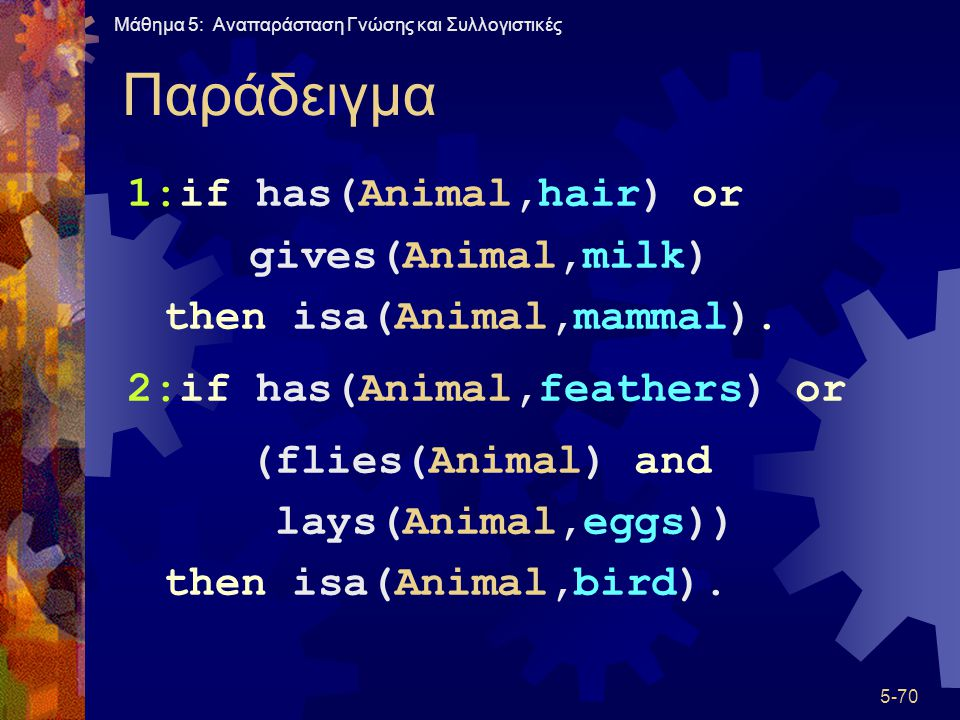 Παράδειγμα 1:if has(Animal,hair) or gives(Animal,milk) then isa(Animal,mammal). 2:if has(Animal,feathers) or.