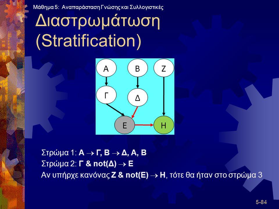 Διαστρωμάτωση (Stratification)