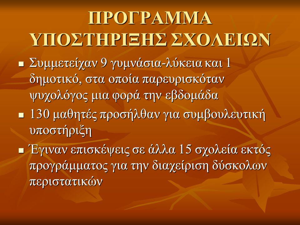 ΠΡΟΓΡΑΜΜΑ ΥΠΟΣΤΗΡΙΞΗΣ ΣΧΟΛΕΙΩΝ