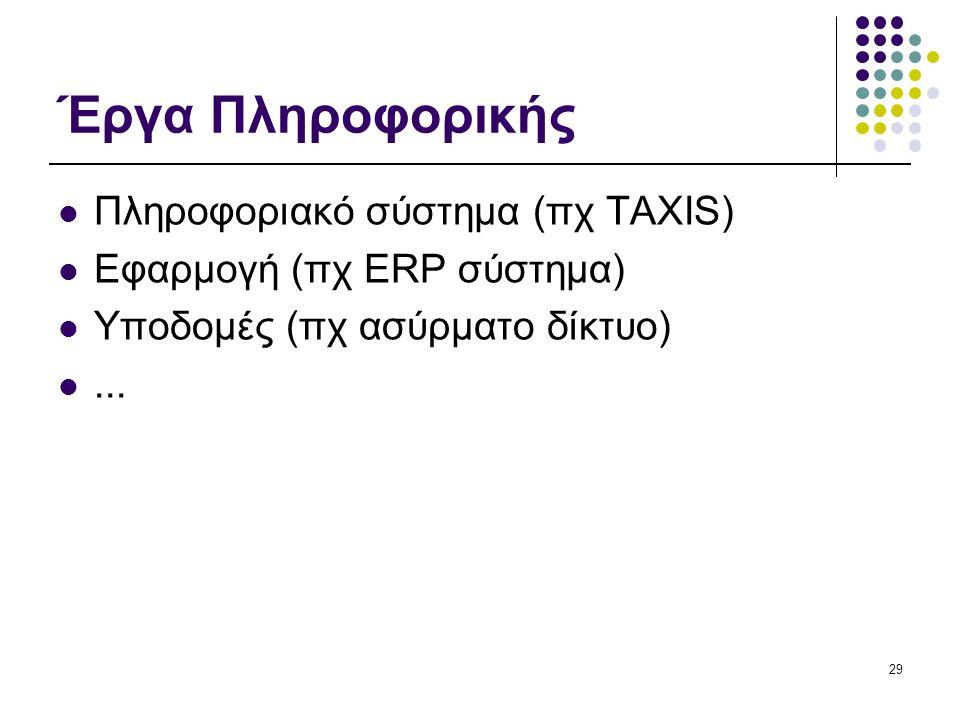Έργα Πληροφορικής Πληροφοριακό σύστημα (πχ TAXIS)