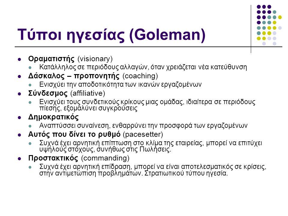 Τύποι ηγεσίας (Goleman)