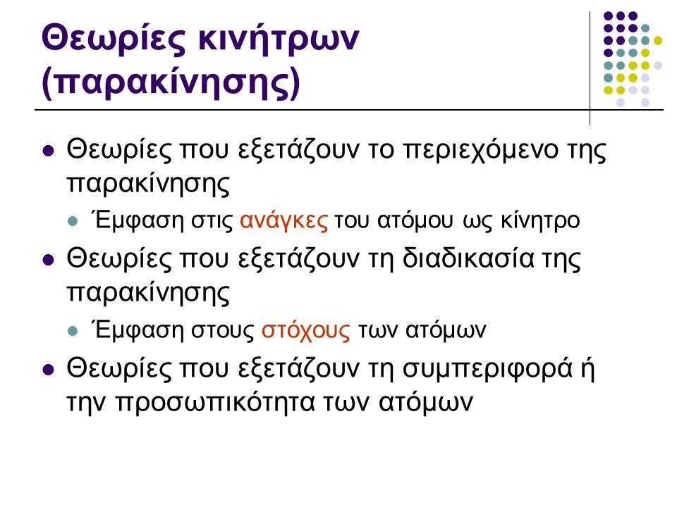 Θεωρίες κινήτρων (παρακίνησης)