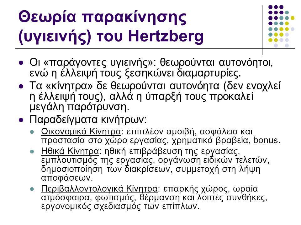 Θεωρία παρακίνησης (υγιεινής) του Hertzberg