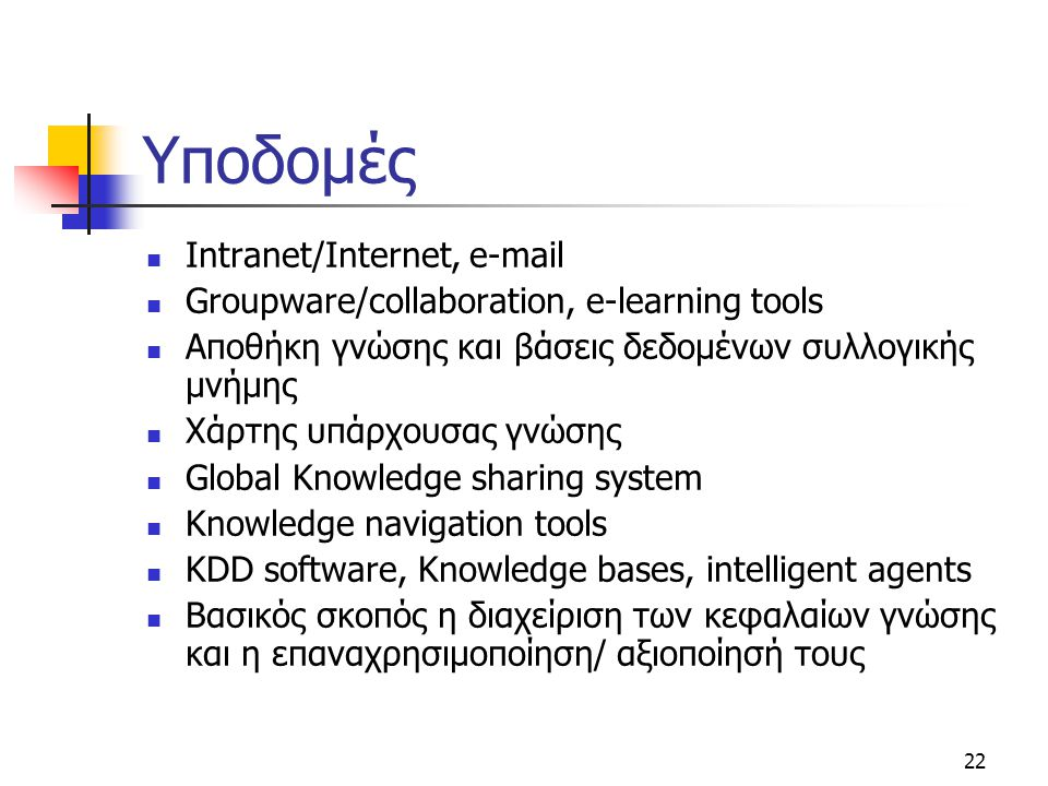 Υποδομές Intranet/Internet, e-mail