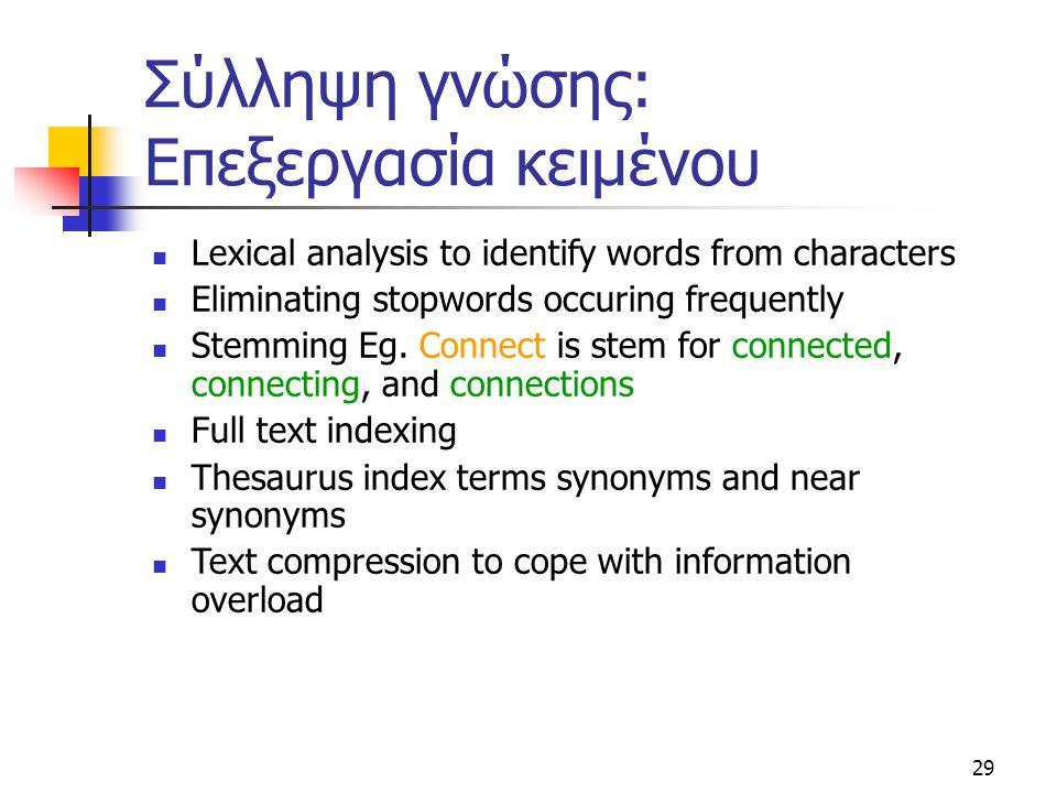 Σύλληψη γνώσης: Επεξεργασία κειμένου