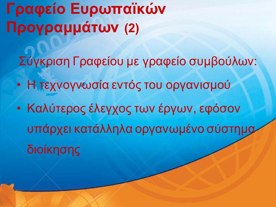 Γραφείο Ευρωπαϊκών Προγραμμάτων (2)