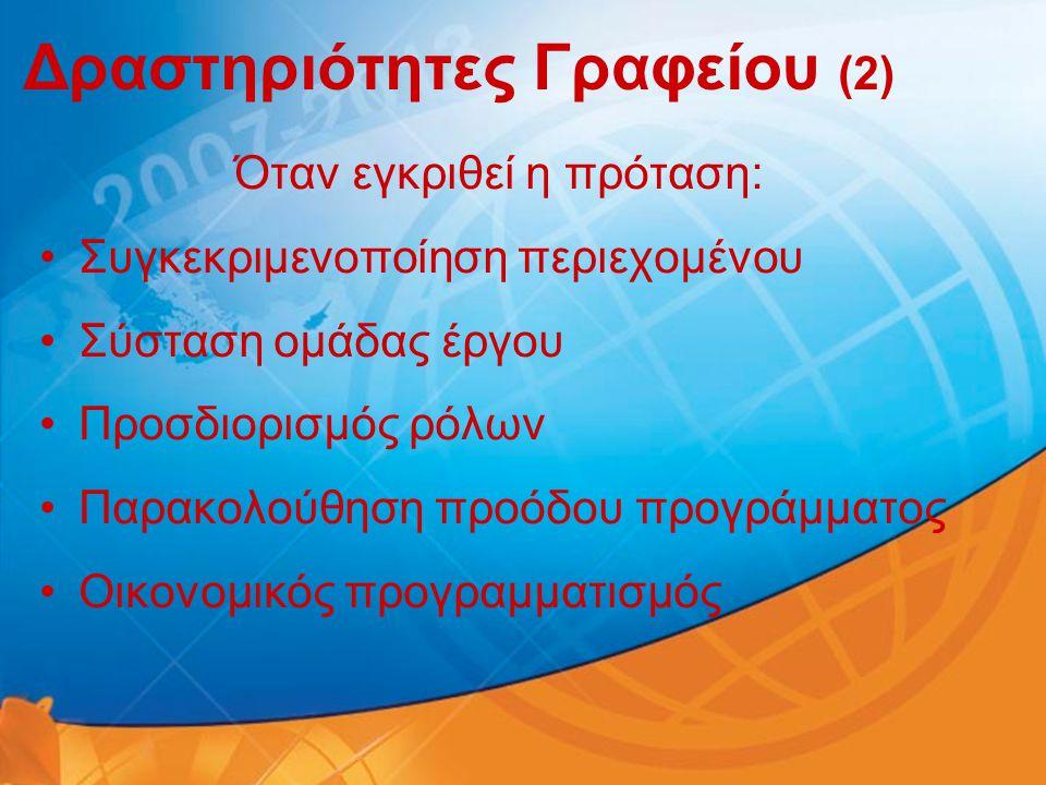 Δραστηριότητες Γραφείου (2)