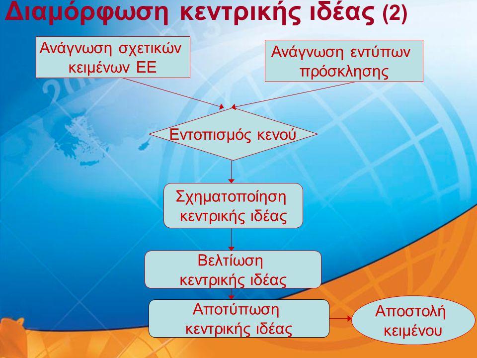 Διαμόρφωση κεντρικής ιδέας (2)