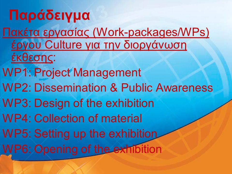 Παράδειγμα Πακέτα εργασίας (Work-packages/WPs) έργου Culture για την διοργάνωση έκθεσης: WP1: Project Management.