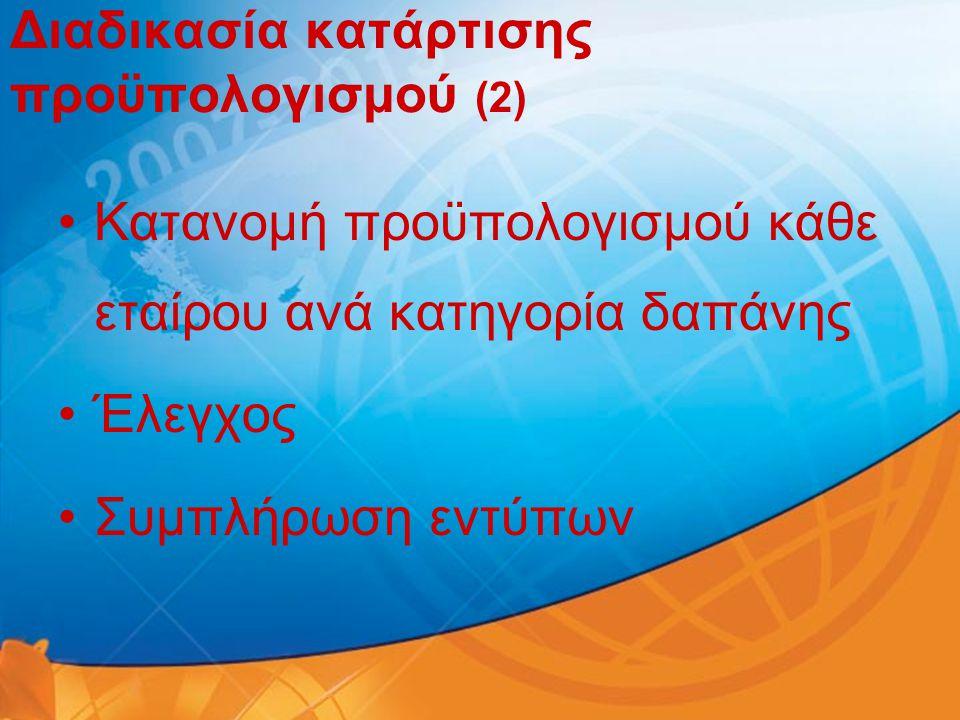 Διαδικασία κατάρτισης προϋπολογισμού (2)