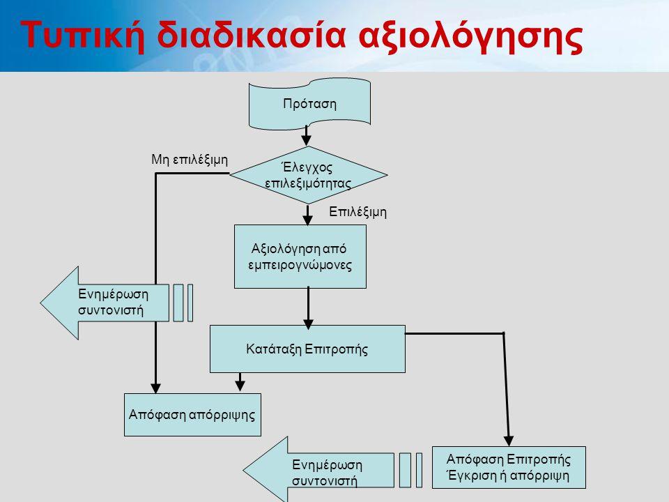 Τυπική διαδικασία αξιολόγησης