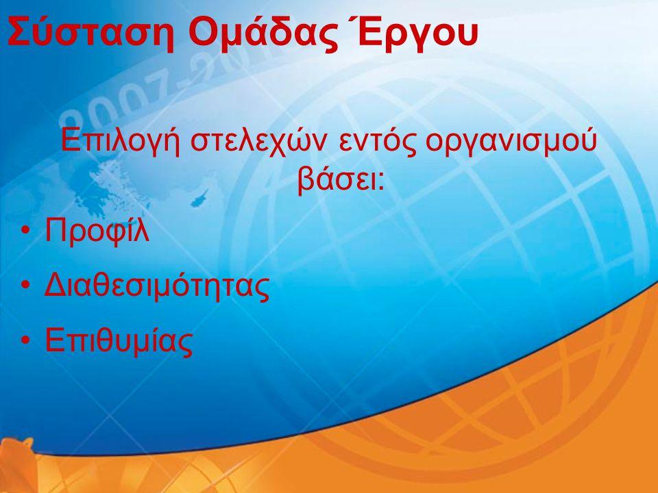 Επιλογή στελεχών εντός οργανισμού βάσει: