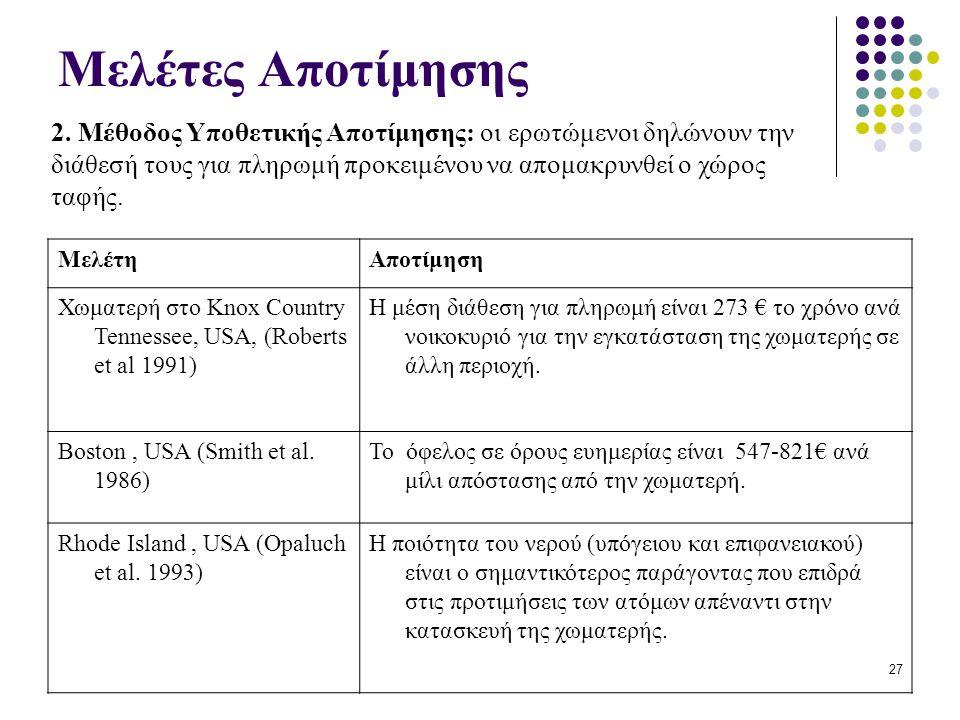 Μελέτες Αποτίμησης 2. Μέθοδος Υποθετικής Αποτίμησης: οι ερωτώμενοι δηλώνουν την διάθεσή τους για πληρωμή προκειμένου να απομακρυνθεί ο χώρος ταφής.