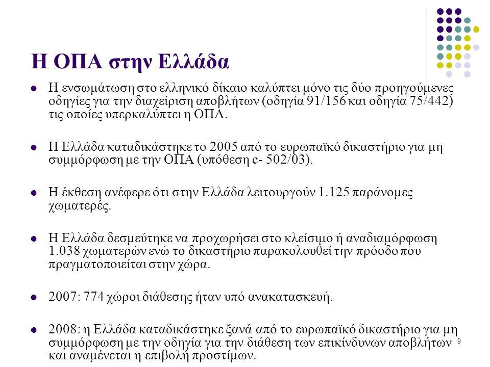 H ΟΠΑ στην Ελλάδα