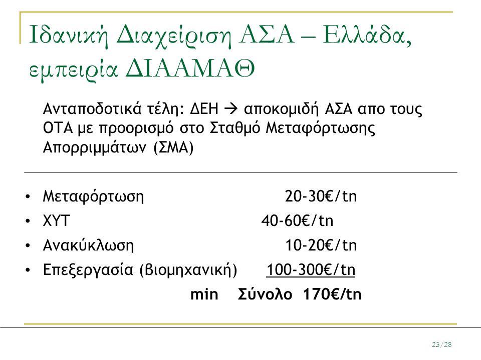 Ιδανική Διαχείριση ΑΣΑ – Ελλάδα, εμπειρία ΔΙΑΑΜΑΘ