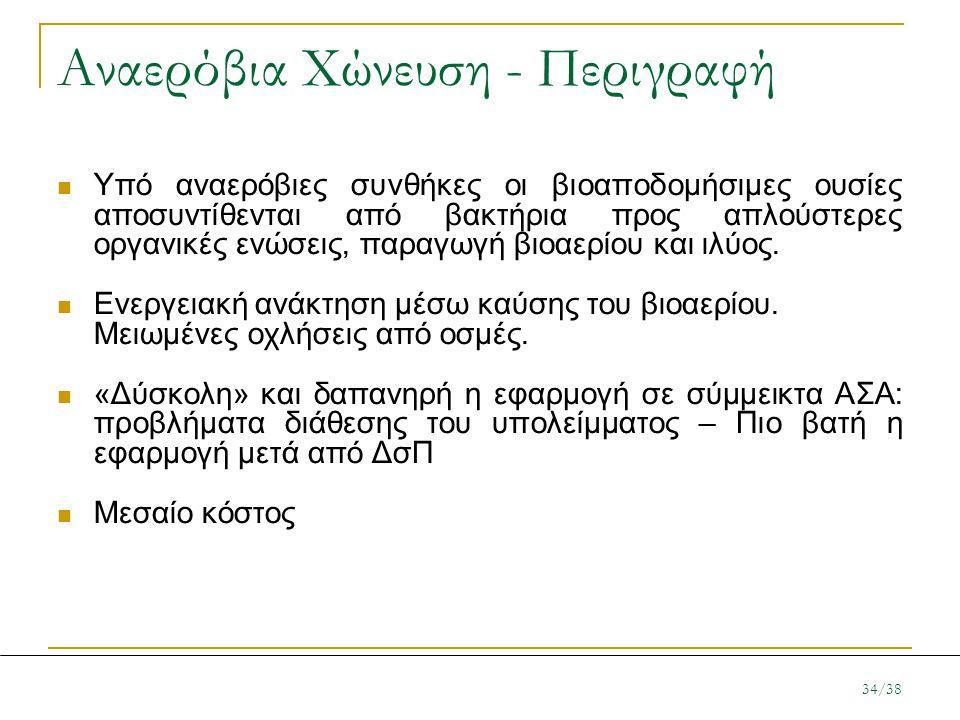 Αναερόβια Χώνευση - Περιγραφή