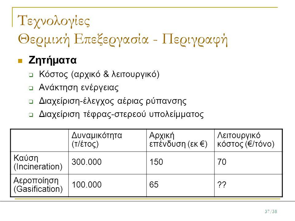 Τεχνολογίες Θερμική Επεξεργασία - Περιγραφή