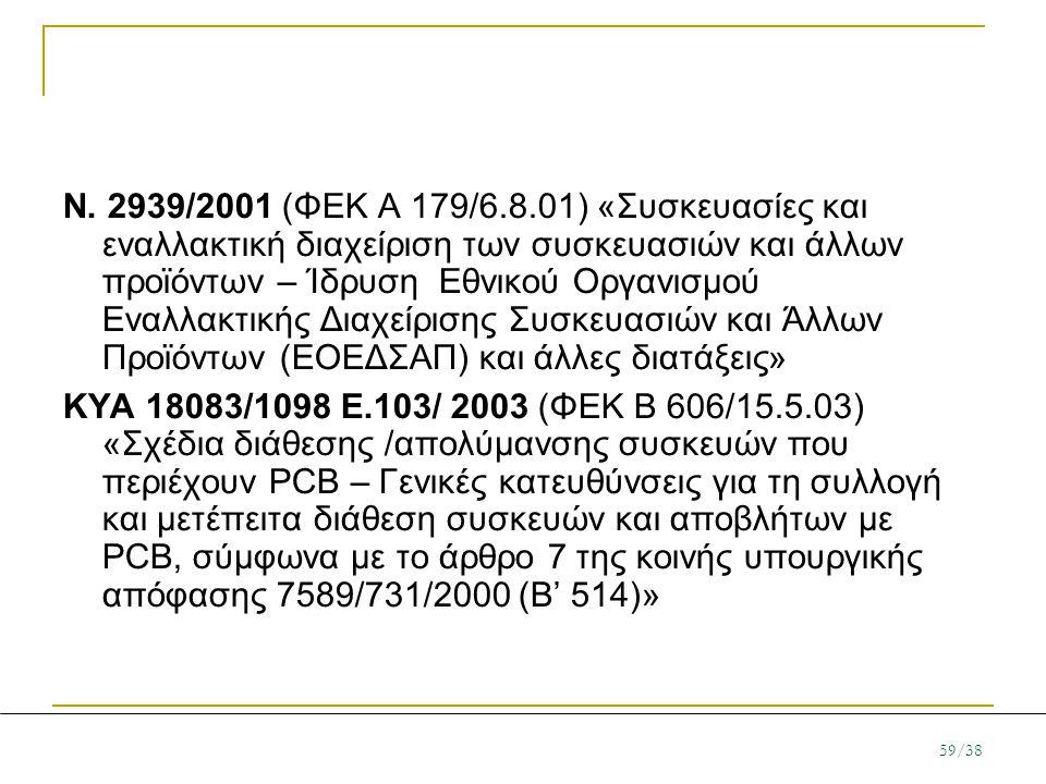 Ν. 2939/2001 (ΦΕΚ A 179/6.8.01) «Συσκευασίες και εναλλακτική διαχείριση των συσκευασιών και άλλων προϊόντων – Ίδρυση Εθνικού Οργανισμού Εναλλακτικής Διαχείρισης Συσκευασιών και Άλλων Προϊόντων (ΕΟΕΔΣΑΠ) και άλλες διατάξεις»