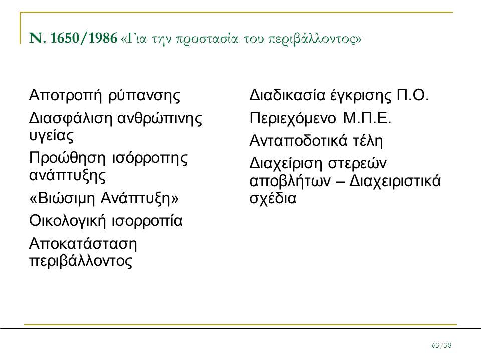 Ν. 1650/1986 «Για την προστασία του περιβάλλοντος»