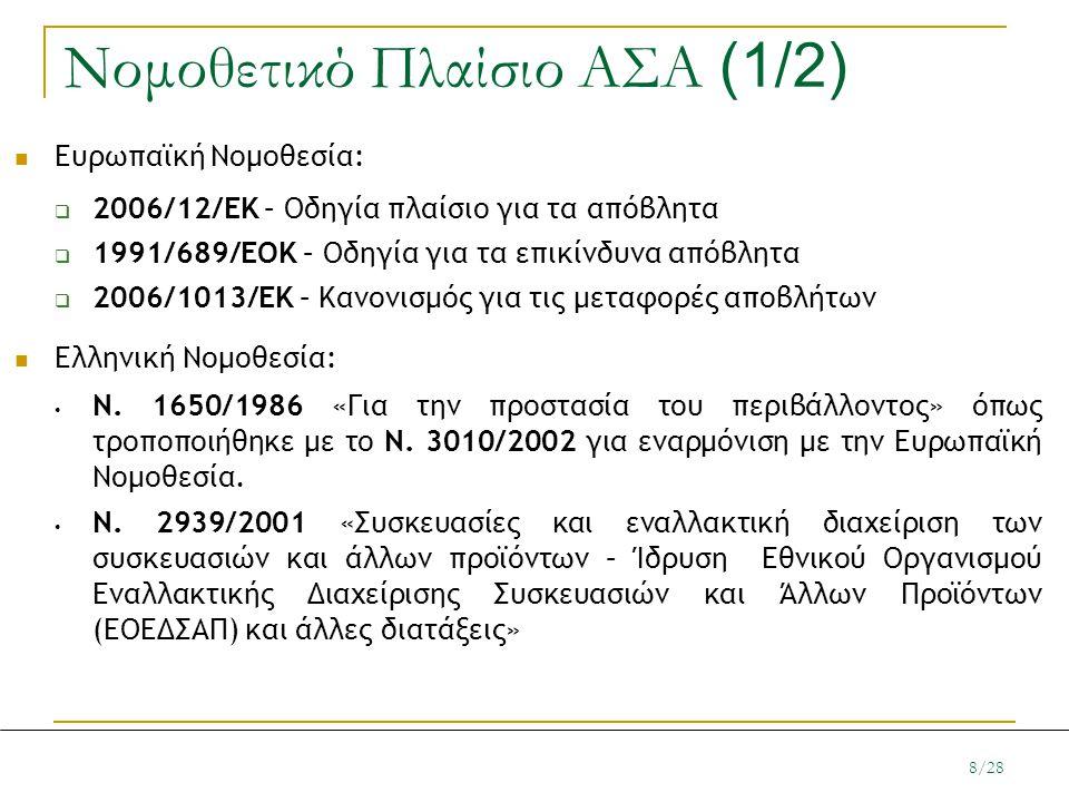Νομοθετικό Πλαίσιο ΑΣΑ (1/2)