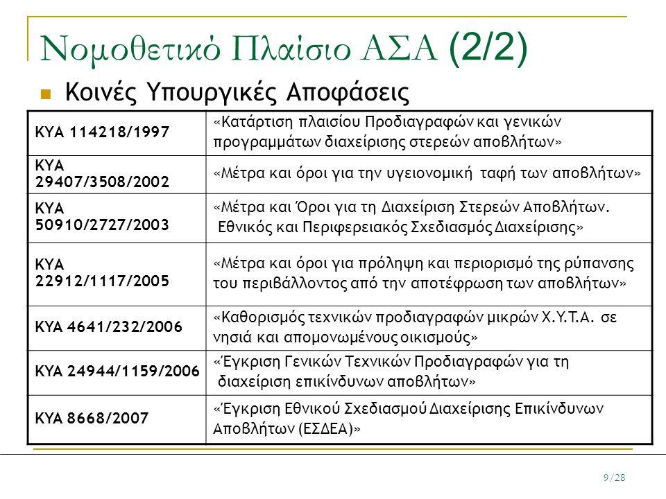 Νομοθετικό Πλαίσιο ΑΣΑ (2/2)