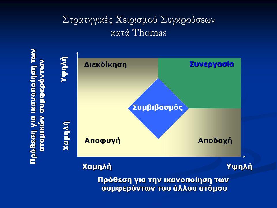 Στρατηγικές Χειρισμού Συγκρούσεων κατά Thomas