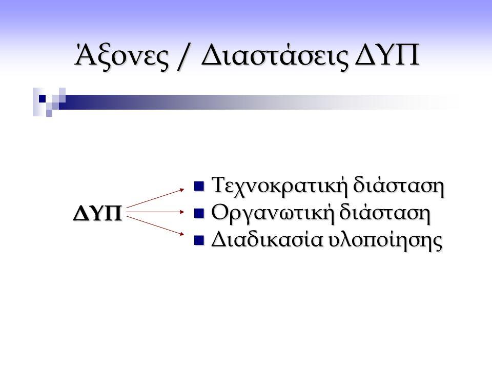 Άξονες / Διαστάσεις ΔΥΠ