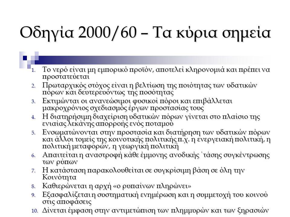 Οδηγία 2000/60 – Τα κύρια σημεία