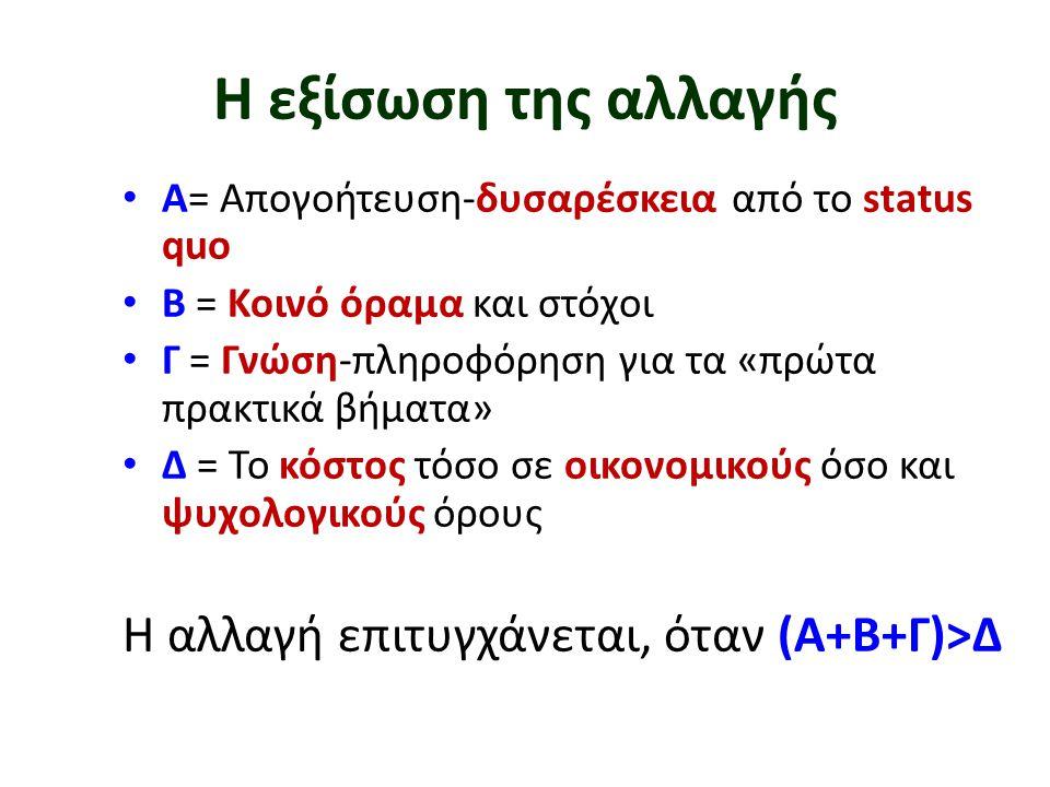 Η εξίσωση της αλλαγής Η αλλαγή επιτυγχάνεται, όταν (Α+Β+Γ)>Δ