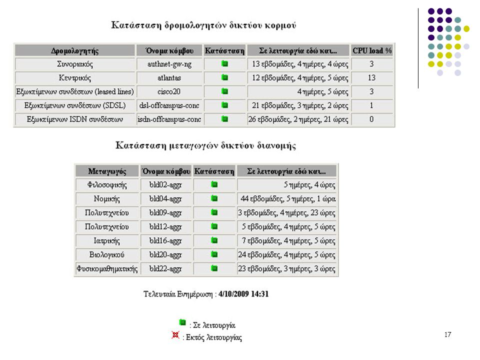 Ακαδημαϊκό Έτος 2011 - 2012