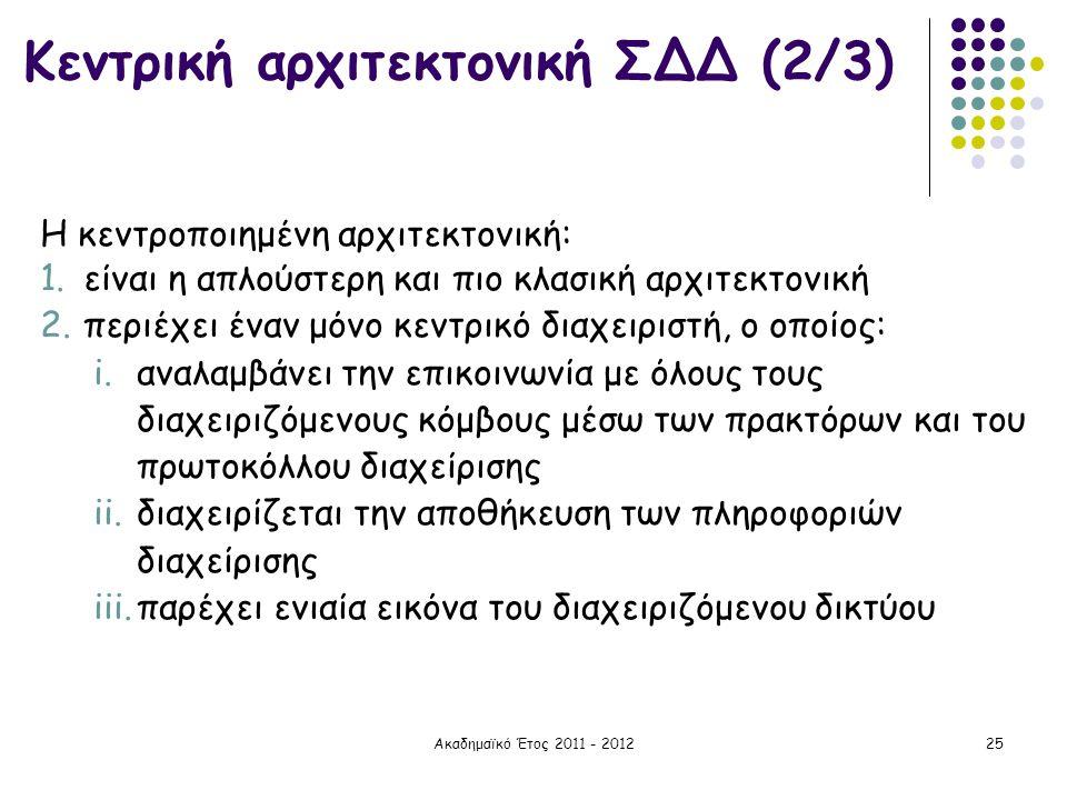 Κεντρική αρχιτεκτονική ΣΔΔ (2/3)