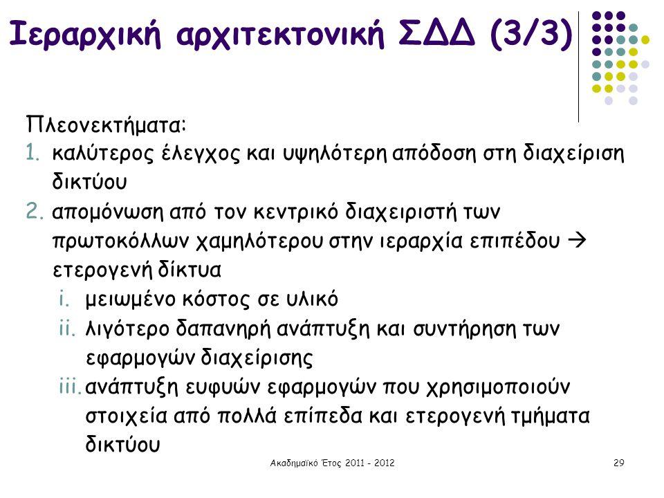 Ιεραρχική αρχιτεκτονική ΣΔΔ (3/3)