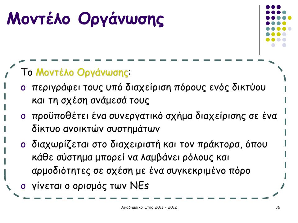 Μοντέλο Οργάνωσης Το Μοντέλο Οργάνωσης: