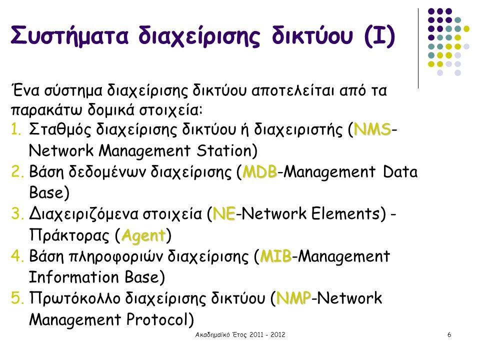 Συστήματα διαχείρισης δικτύου (Ι)