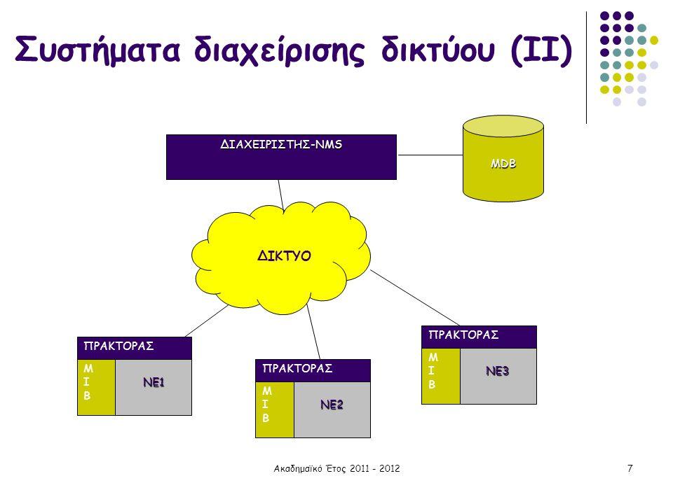Συστήματα διαχείρισης δικτύου (ΙΙ)
