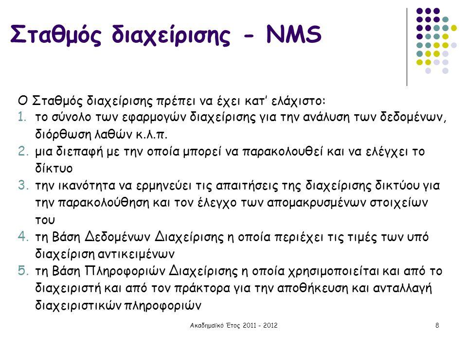 Σταθμός διαχείρισης - NMS