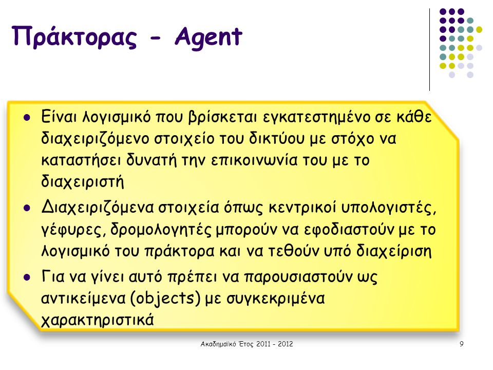 Πράκτορας - Agent