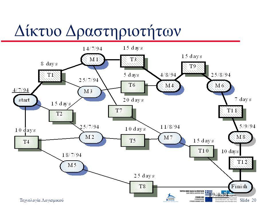 Δίκτυο Δραστηριοτήτων