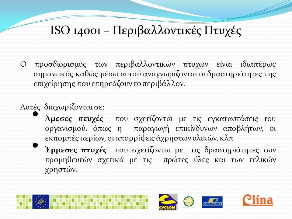 ISO 14001 – Περιβαλλοντικές Πτυχές