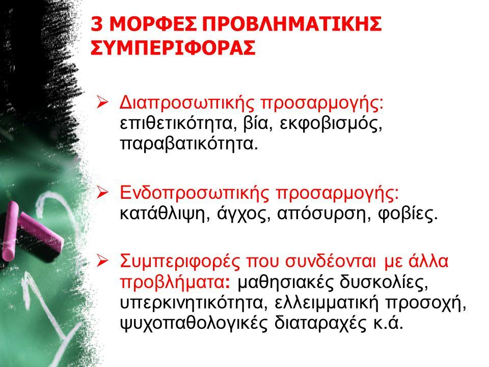3 ΜΟΡΦΕΣ ΠΡΟΒΛΗΜΑΤΙΚΗΣ ΣΥΜΠΕΡΙΦΟΡΑΣ