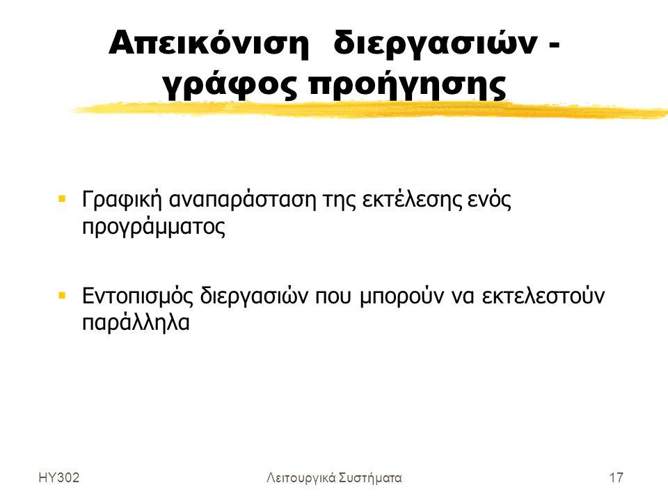 Απεικόνιση διεργασιών - γράφος προήγησης