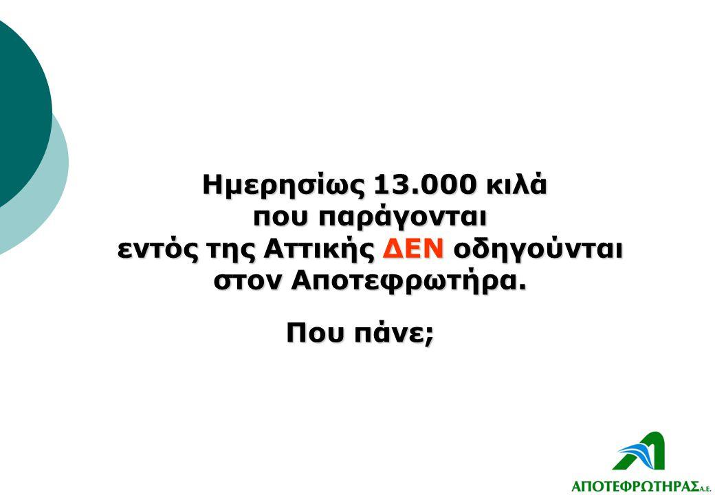 Ημερησίως 13.000 κιλά που παράγονται εντός της Αττικής ΔΕΝ οδηγούνται στον Αποτεφρωτήρα.