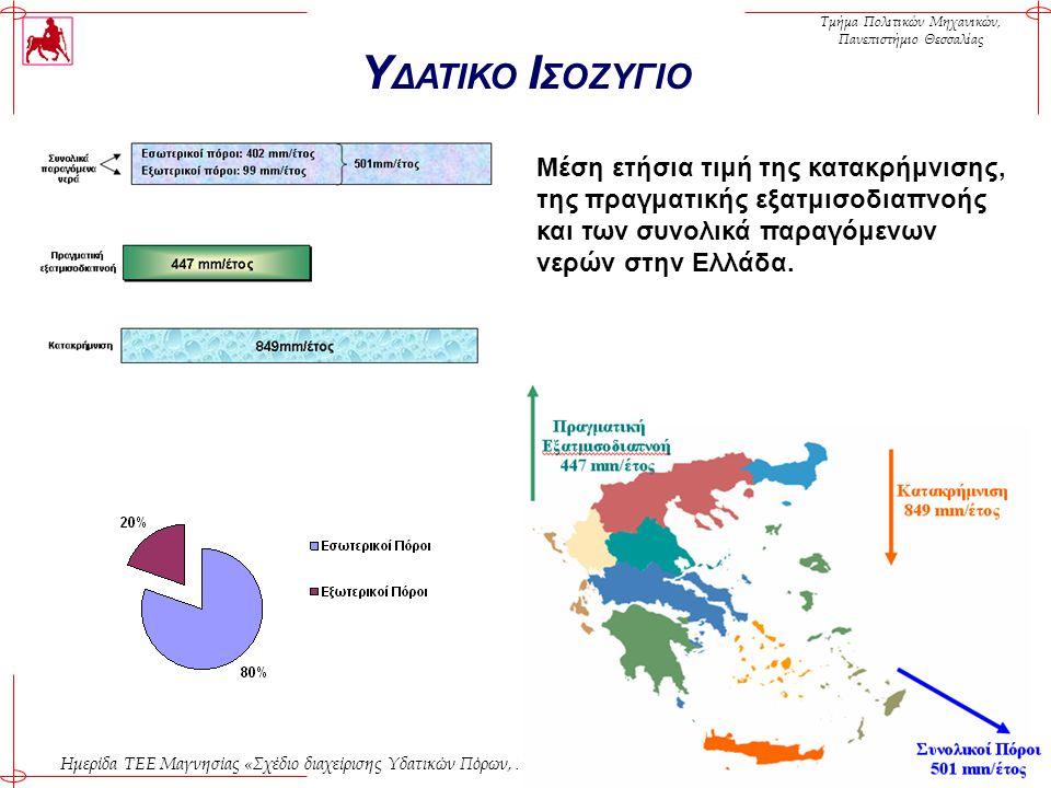 Τμήμα Πολιτικών Μηχανικών, Πανεπιστήμιο Θεσσαλίας